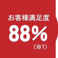 お客様満足度86%